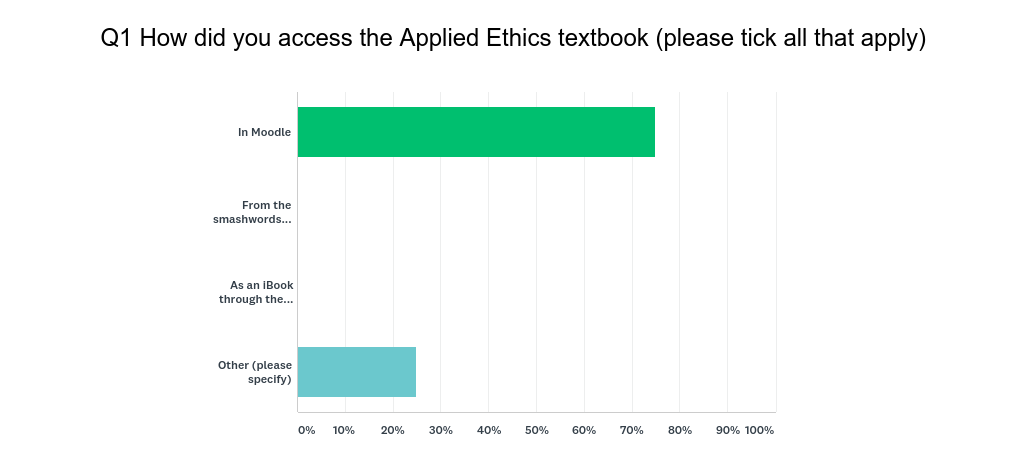 Institution as e textbook publisher page 3 a summary of the responses given to the other questions includes the fact that none of the 4 respondents reported that they had purchased any textbooks to fandeluxe Image collections